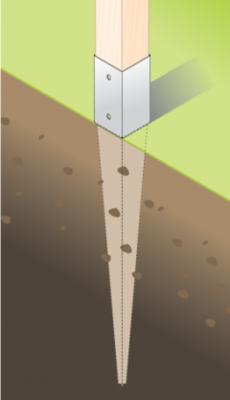 Patka sloupku k zarážení 101 x 900 mm PSG 100/900 - 3
